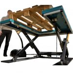 Low Profile U Shaped Scissor Lift Table 1000kg Euro Pallet